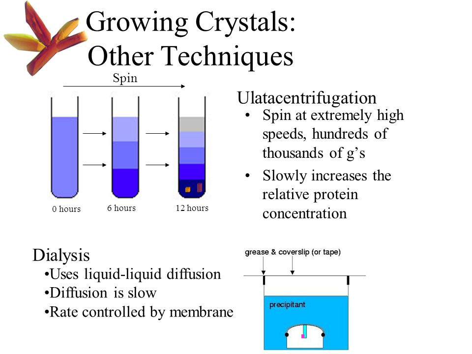 Growing Crystals: Other Techniques