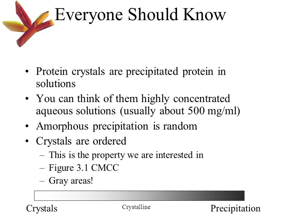 Everyone Should Know Protein crystals are precipitated protein in solutions.
