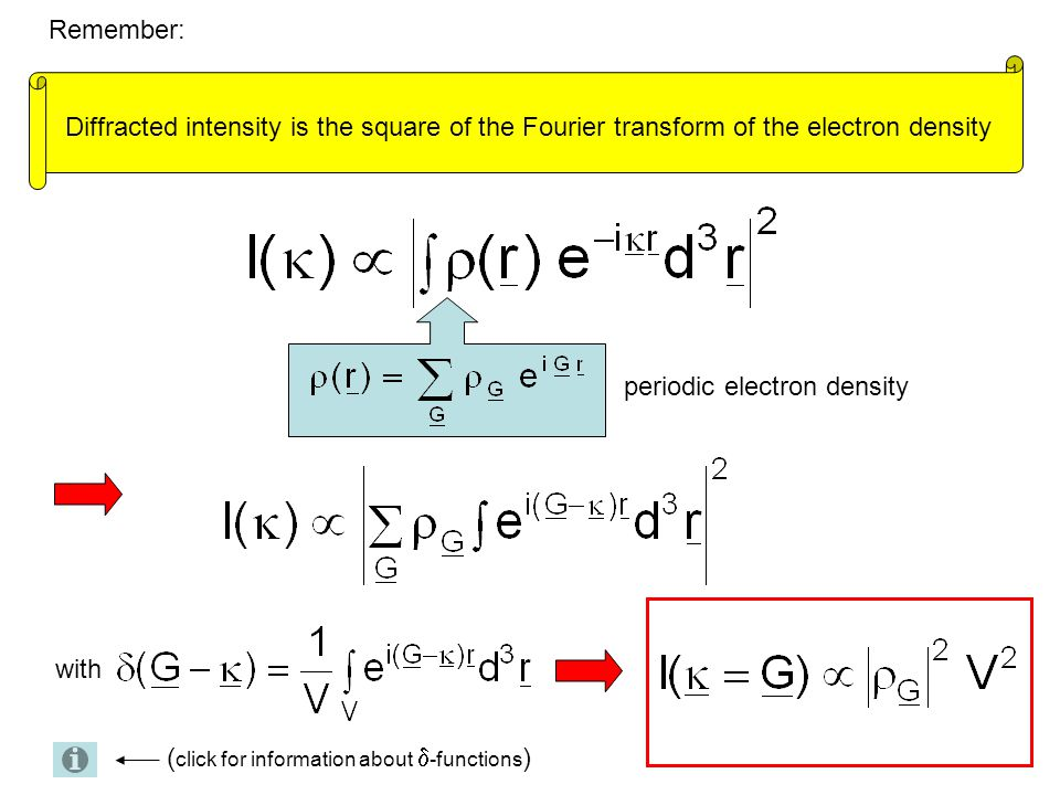 Remember: Diffracted intensity is the square of the Fourier transform of the electron density. periodic electron density.