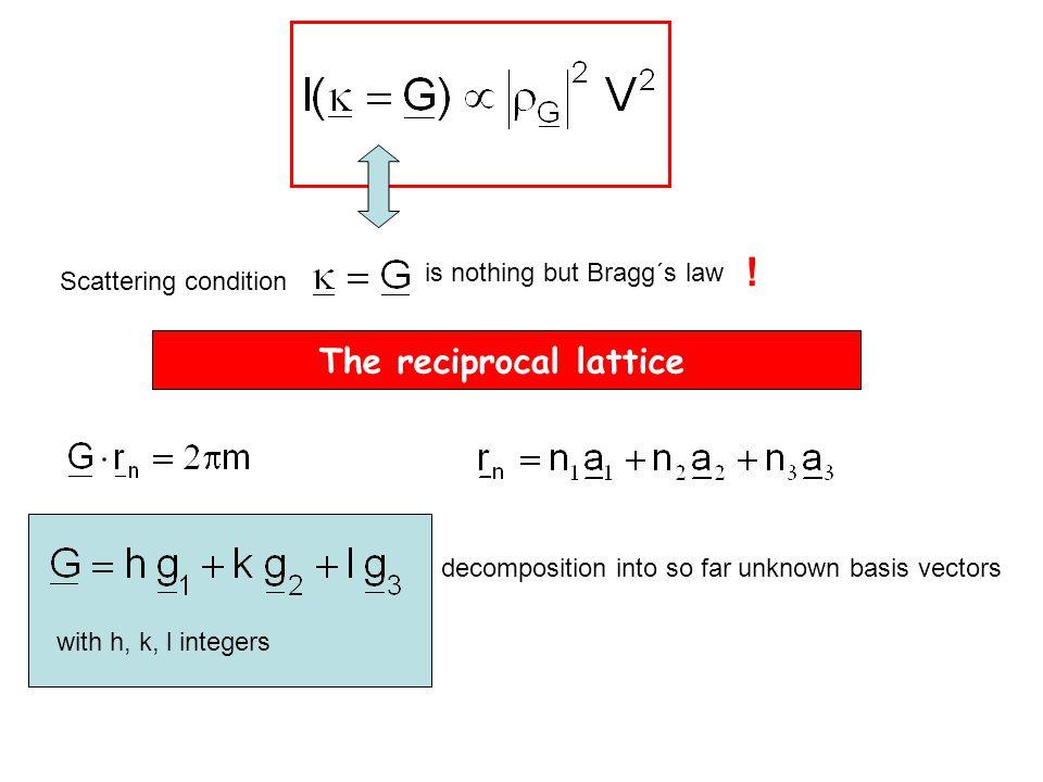 The reciprocal lattice