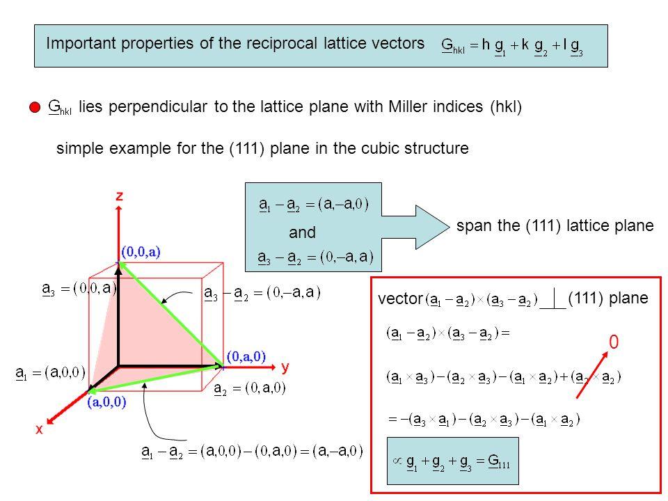 Important properties of the reciprocal lattice vectors
