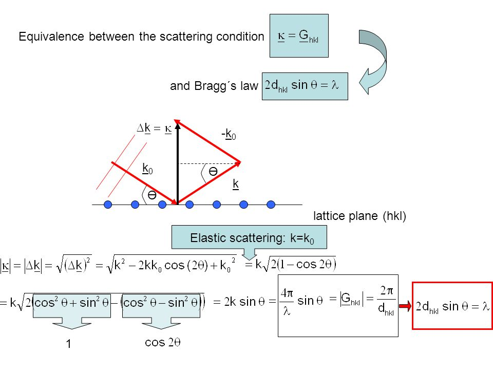 Equivalence between the scattering condition
