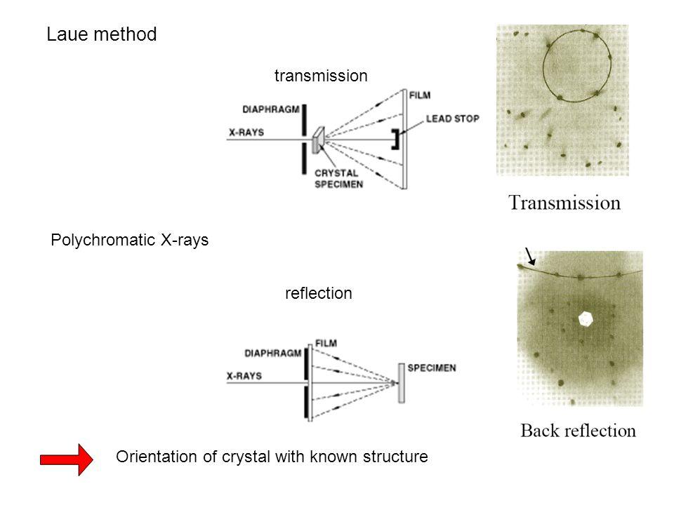 Laue method transmission Polychromatic X-rays reflection