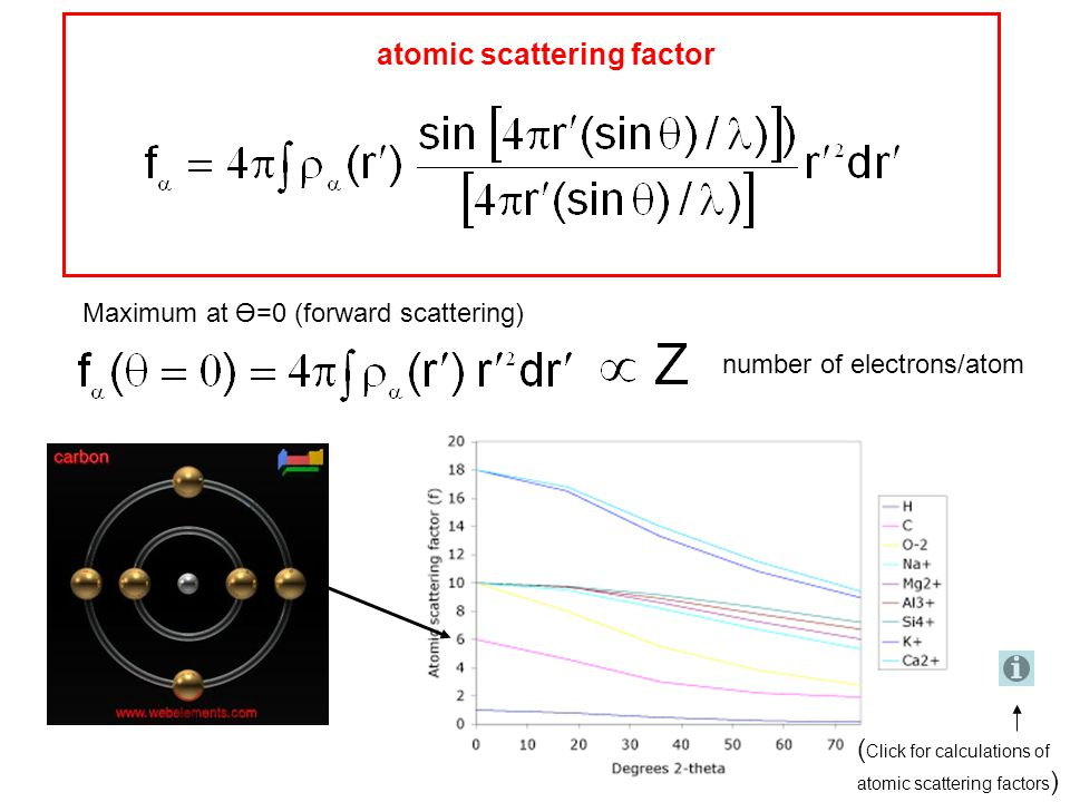 atomic scattering factor