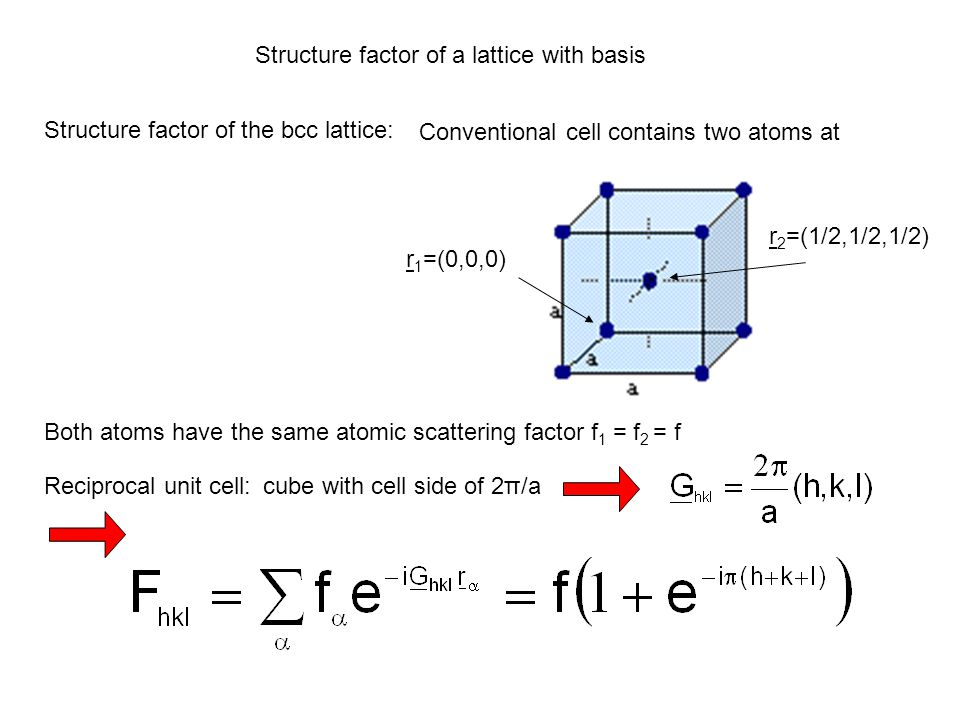 Structure factor of a lattice with basis