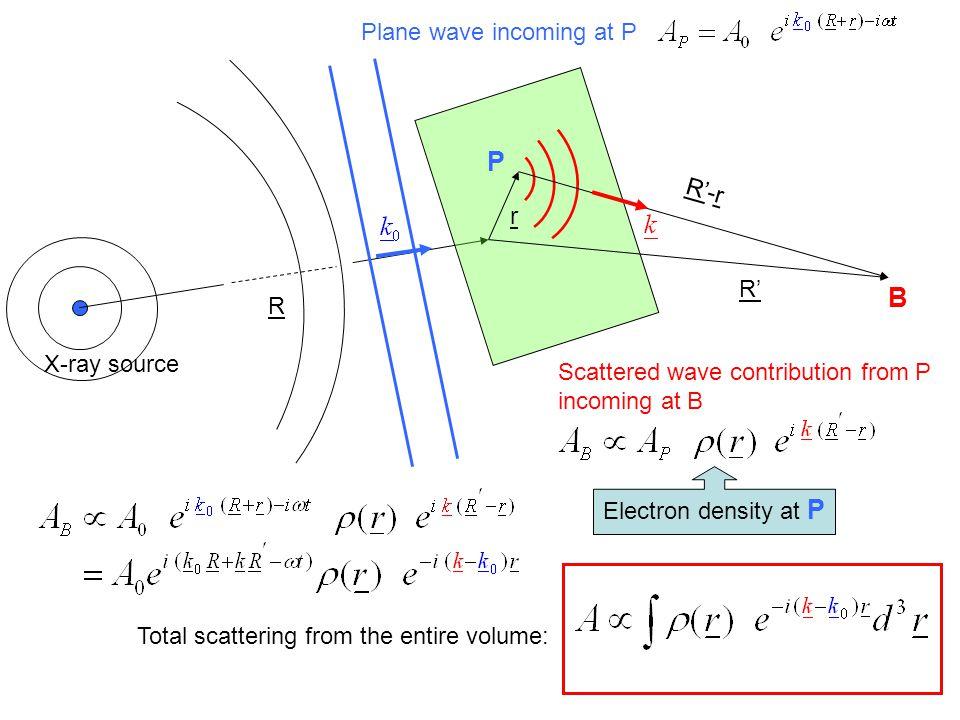 P B Plane wave incoming at P R'-r r R' R X-ray source