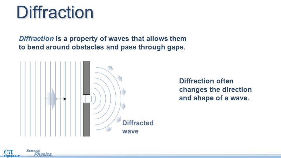 Diffraction Diffraction is a property of waves that allows them to bend around obstacles and pass through gaps.