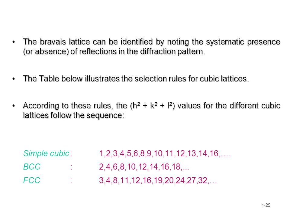 The Table below illustrates the selection rules for cubic lattices.