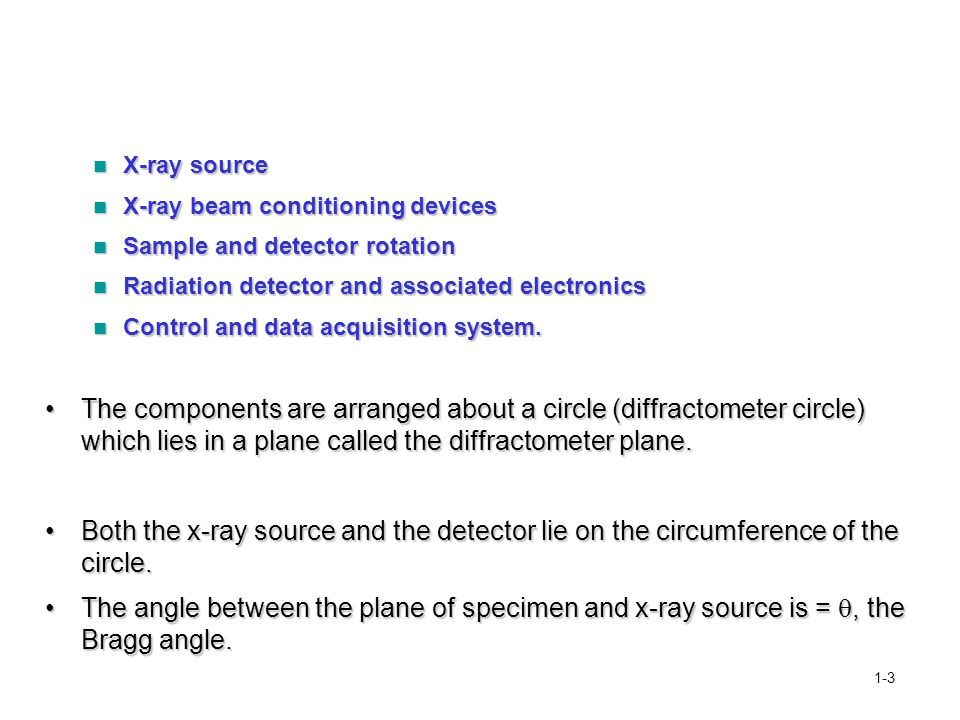 X-ray source X-ray beam conditioning devices. Sample and detector rotation. Radiation detector and associated electronics.
