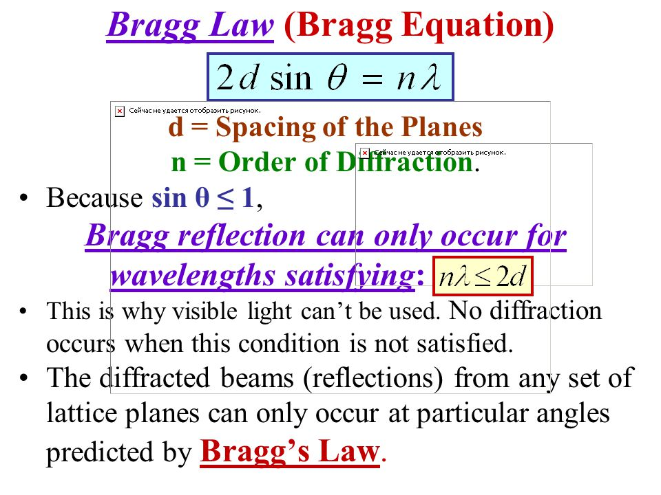 Bragg Law (Bragg Equation)