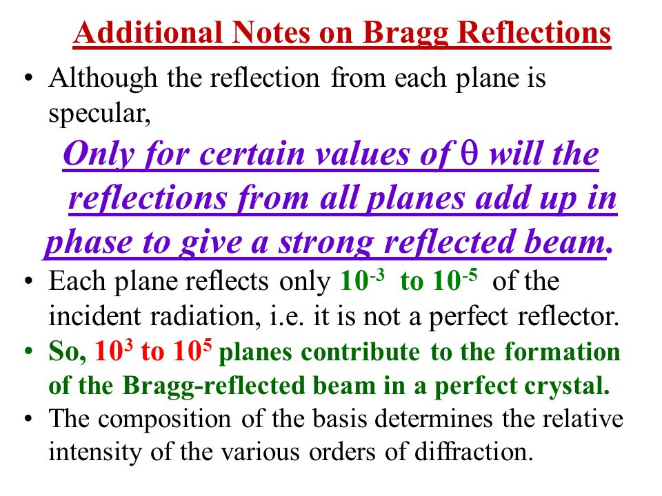 phase to give a strong reflected beam.