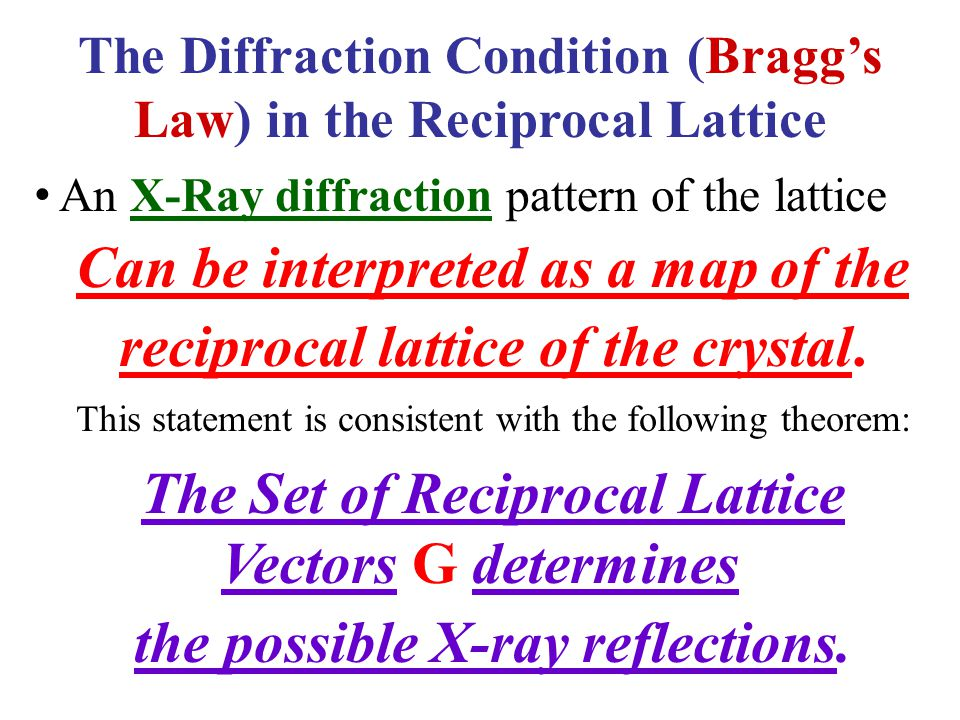 Can be interpreted as a map of the reciprocal lattice of the crystal.