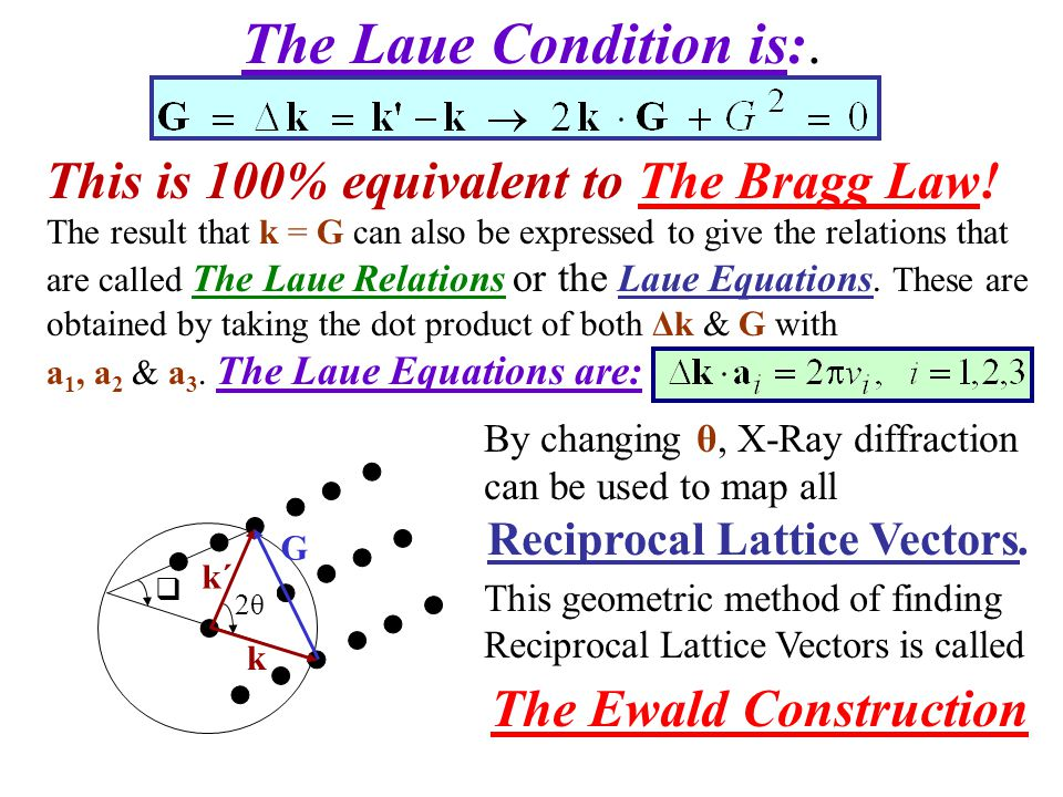 Reciprocal Lattice Vectors. The Ewald Construction