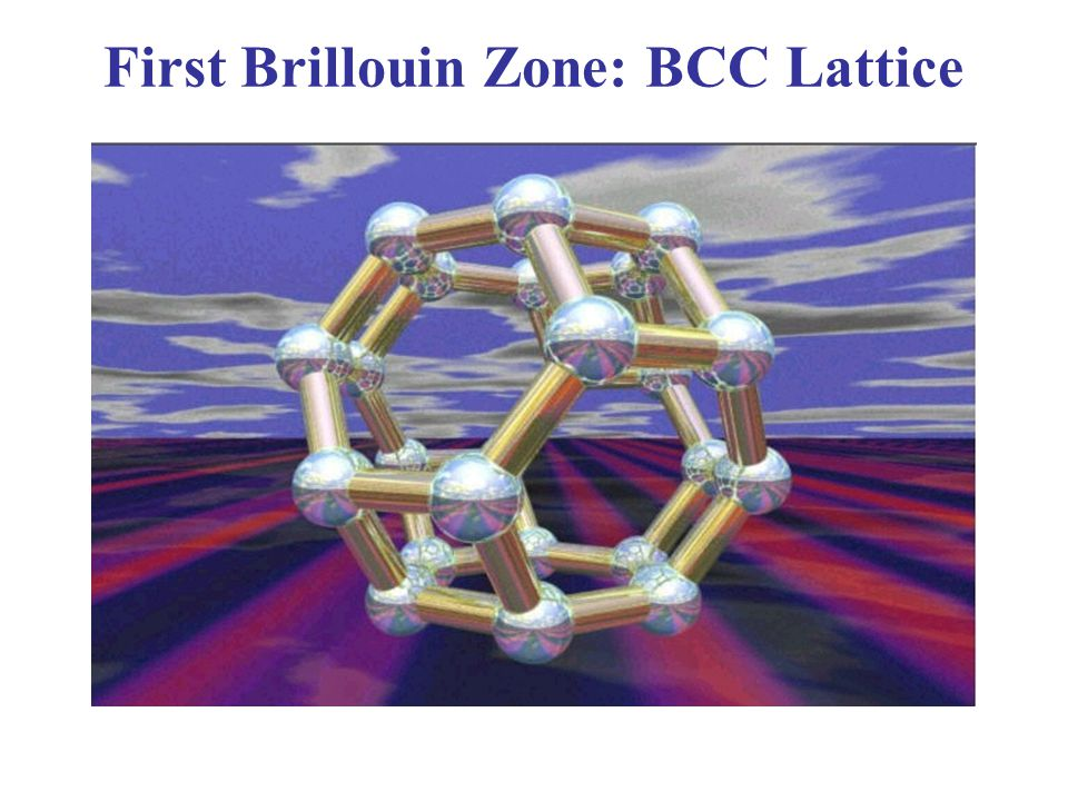 First Brillouin Zone: BCC Lattice