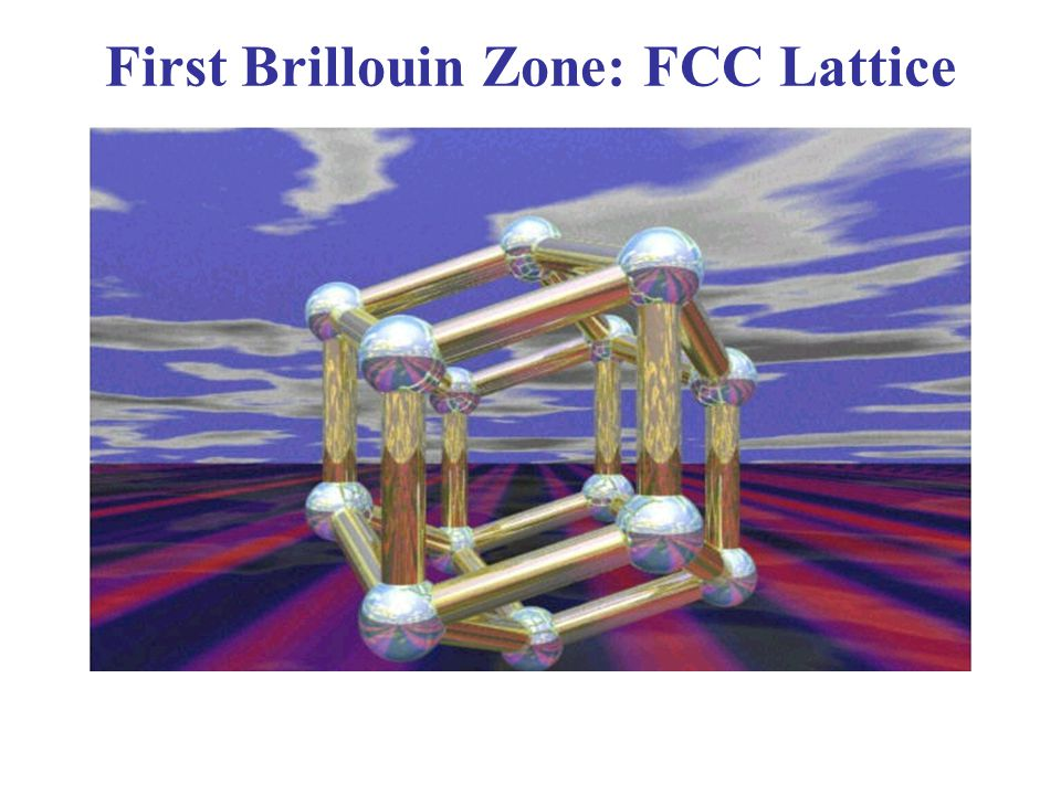 First Brillouin Zone: FCC Lattice