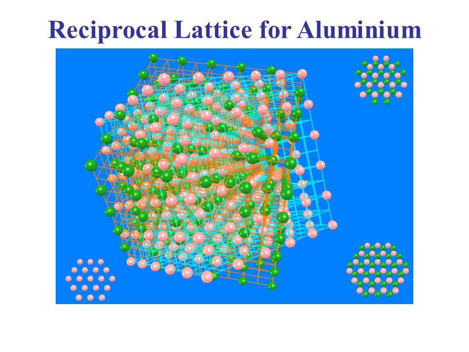 Reciprocal Lattice for Aluminium