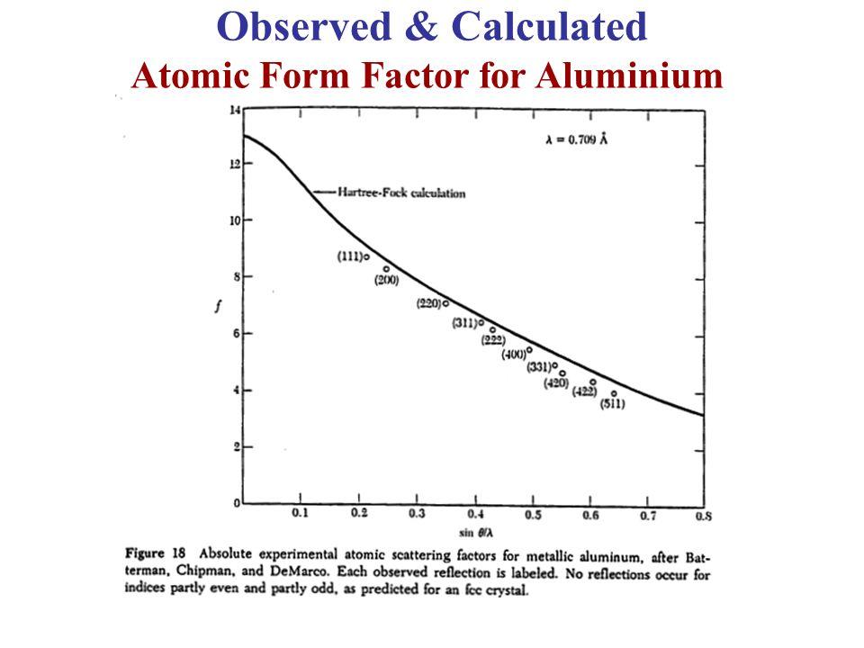 Atomic Form Factor for Aluminium