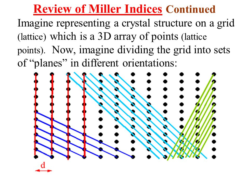 Review of Miller Indices Continued