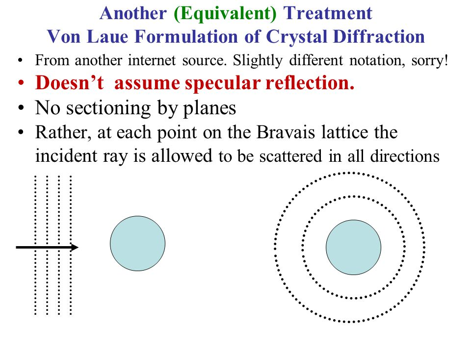Doesn't assume specular reflection. No sectioning by planes