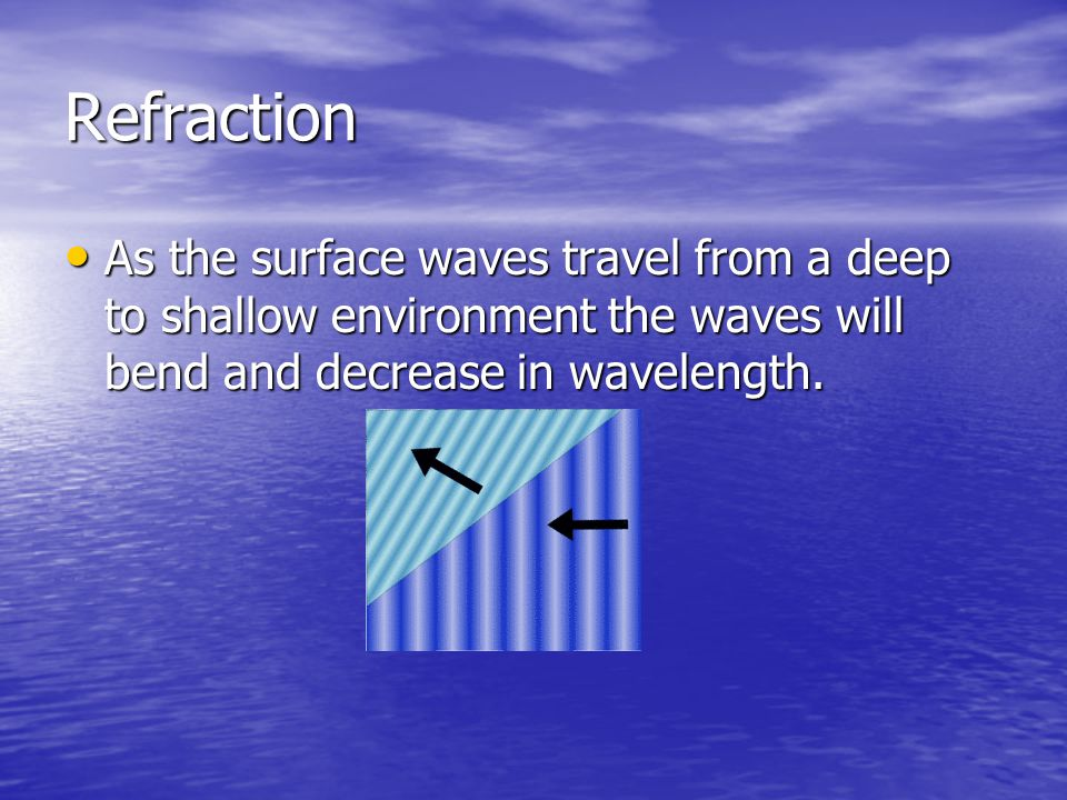 Refraction As the surface waves travel from a deep to shallow environment the waves will bend and decrease in wavelength.