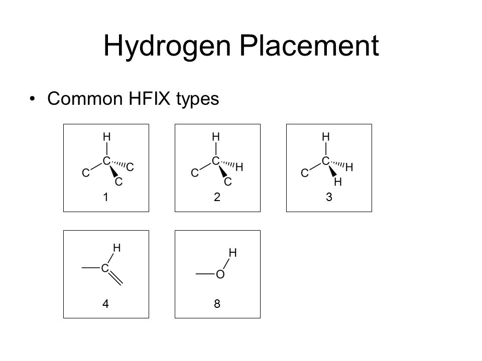 Hydrogen Placement Common HFIX types 1 2 3 4 8