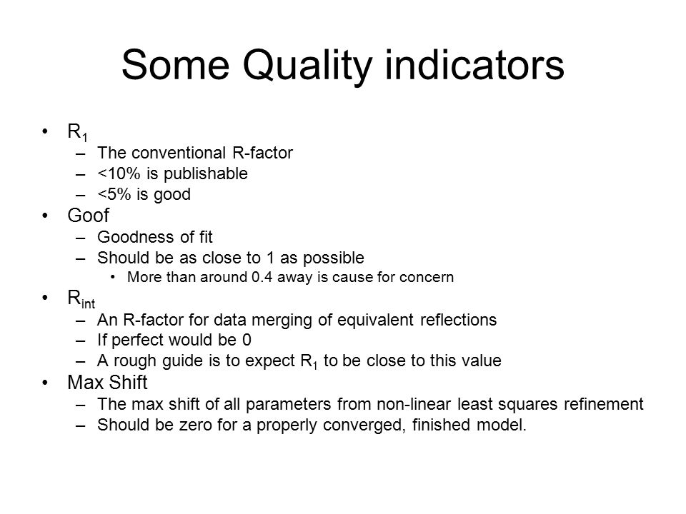 Some Quality indicators