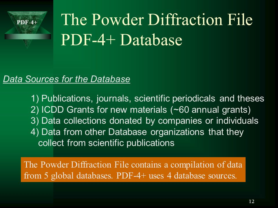 The Powder Diffraction File PDF-4+ Database