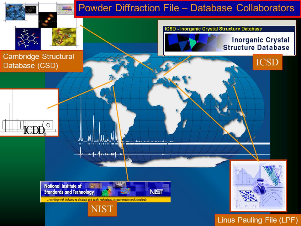 Powder Diffraction File – Database Collaborators