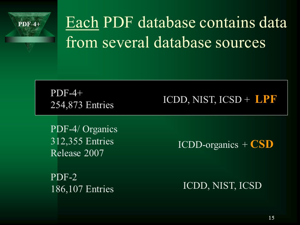 Each PDF database contains data from several database sources