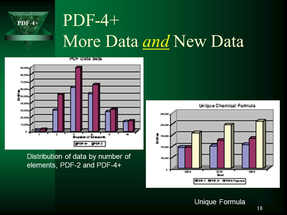 PDF-4+ More Data and New Data
