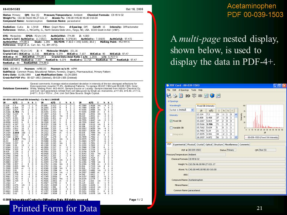 Acetaminophen PDF 00-039-1503. A multi-page nested display, shown below, is used to display the data in PDF-4+.