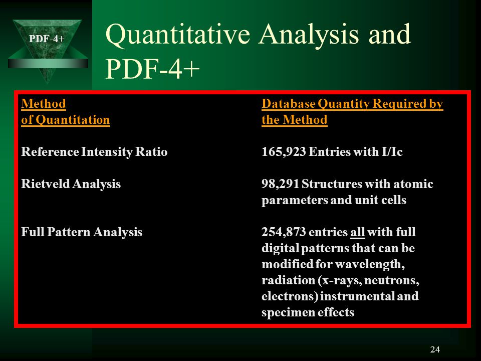 Quantitative Analysis and PDF-4+