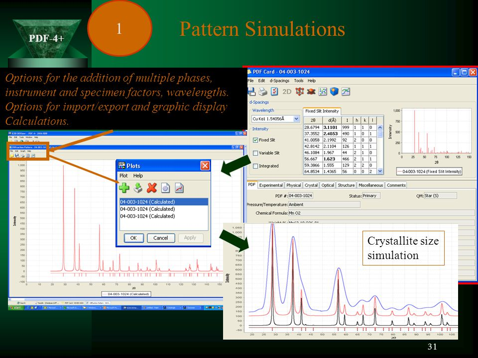 Pattern Simulations 1 Options for the addition of multiple phases,
