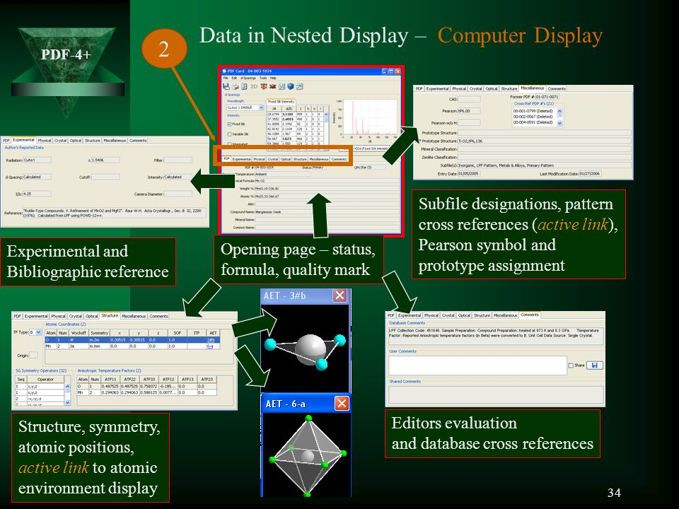 Data in Nested Display – Computer Display 2