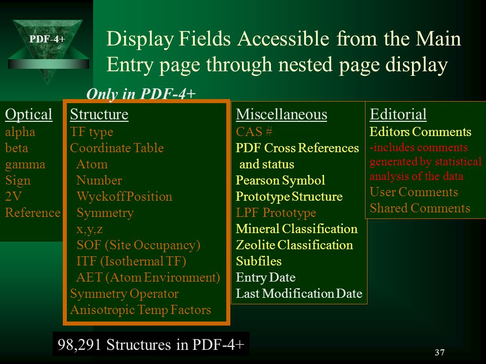 Display Fields Accessible from the Main Entry page through nested page display