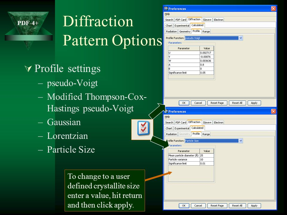 Diffraction Pattern Options