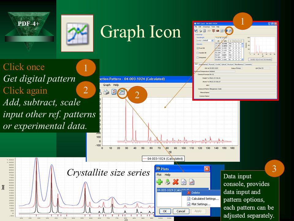 Graph Icon 1 Click once 1 Get digital pattern Click again