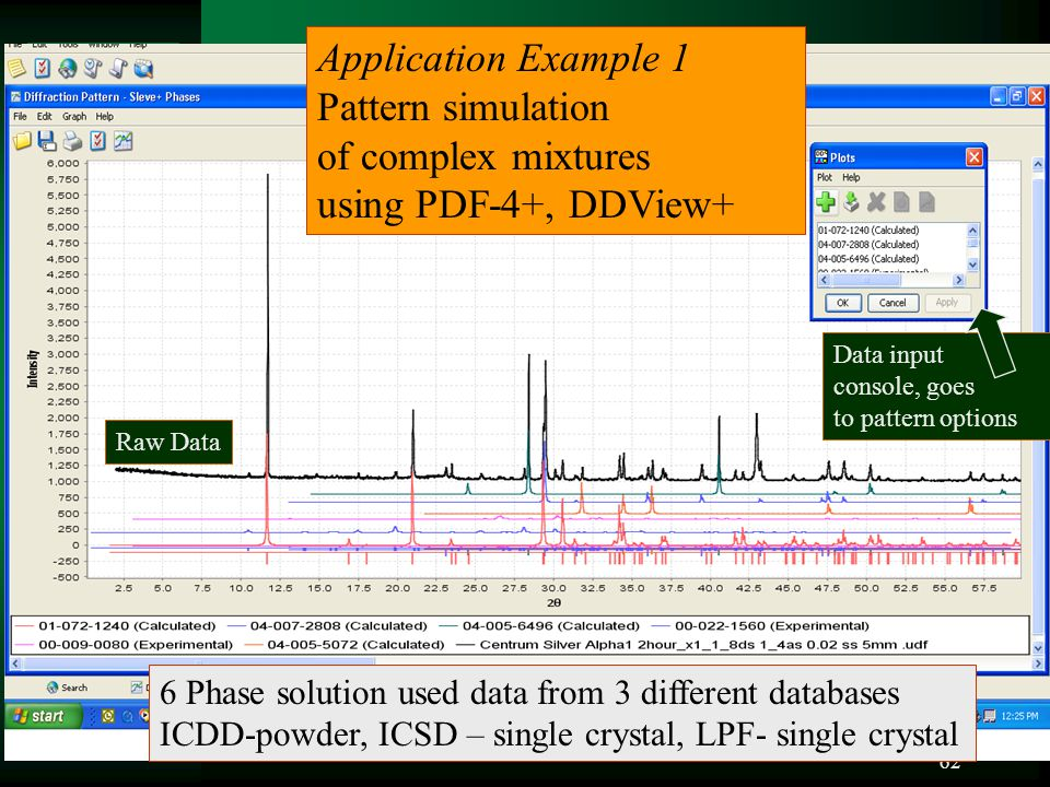 Application Example 1 Pattern simulation of complex mixtures