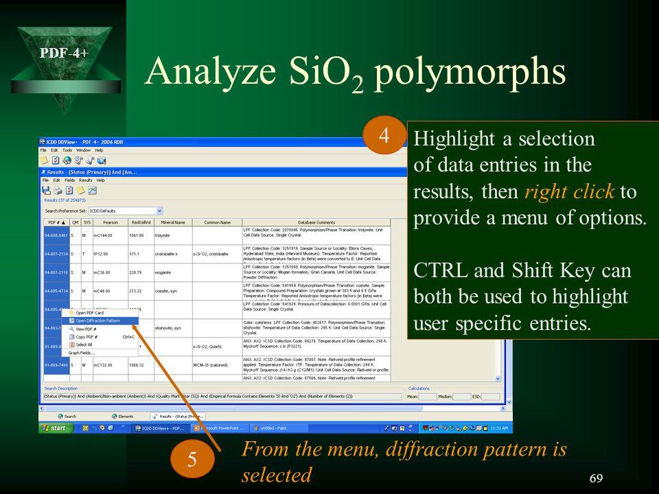 Analyze SiO2 polymorphs