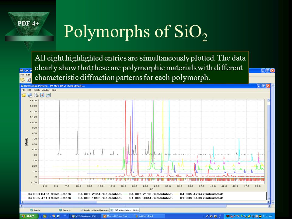 Polymorphs of SiO2 All eight highlighted entries are simultaneously plotted. The data.