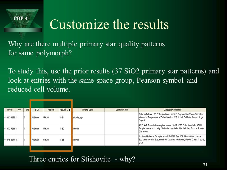 Customize the results Why are there multiple primary star quality patterns. for same polymorph
