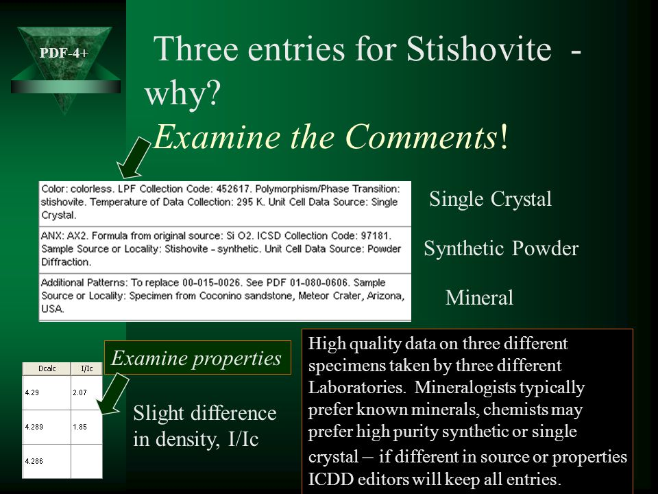 Three entries for Stishovite - why Examine the Comments!