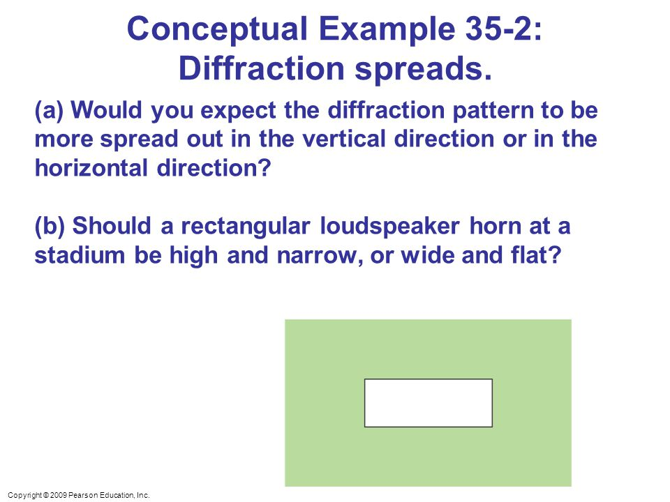 Conceptual Example 35-2: Diffraction spreads.