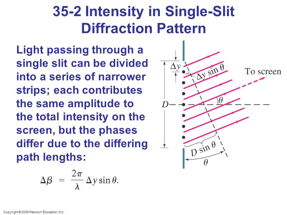 35-2 Intensity in Single-Slit Diffraction Pattern