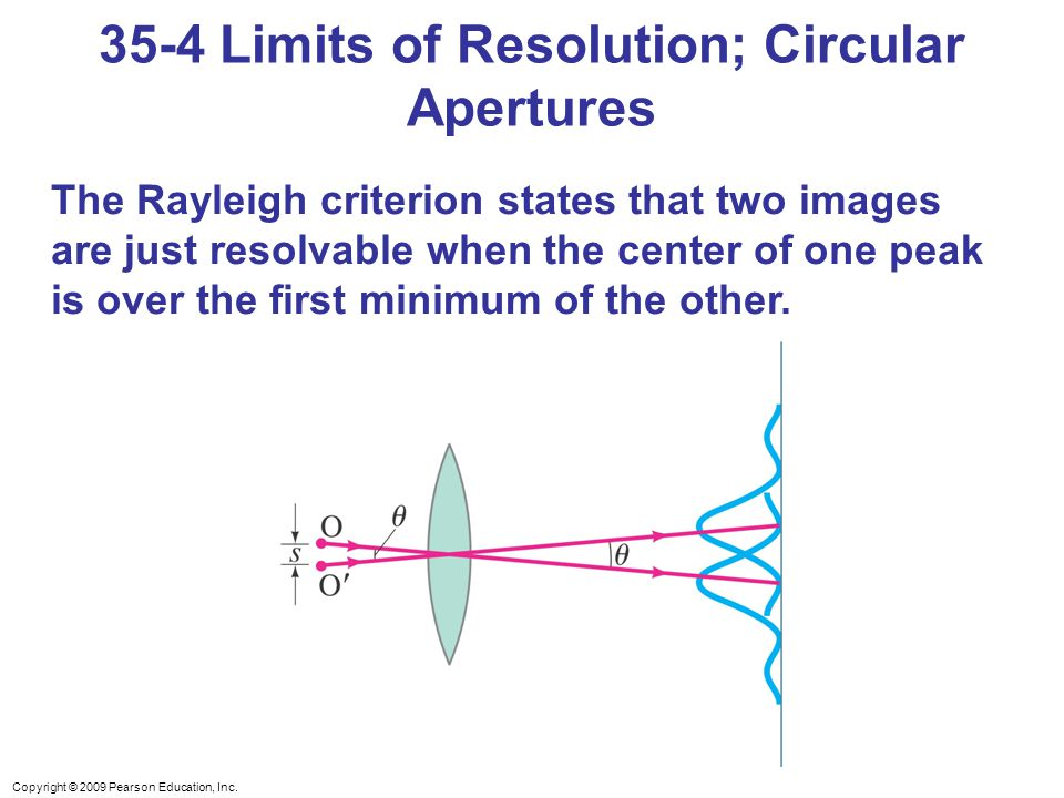 35-4 Limits of Resolution; Circular Apertures