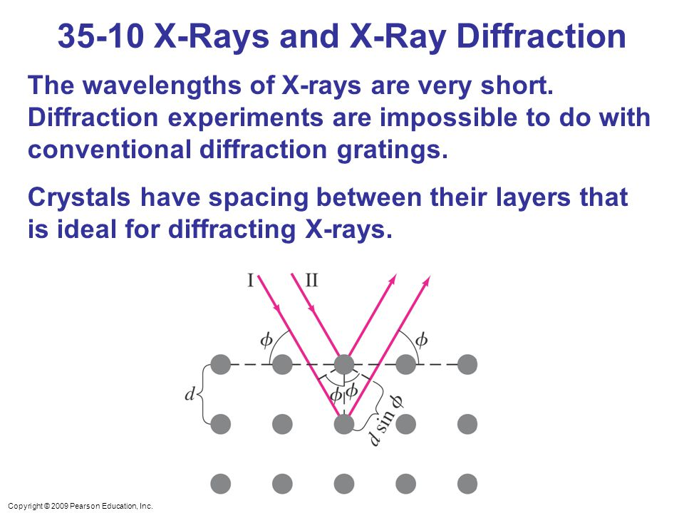 35-10 X-Rays and X-Ray Diffraction