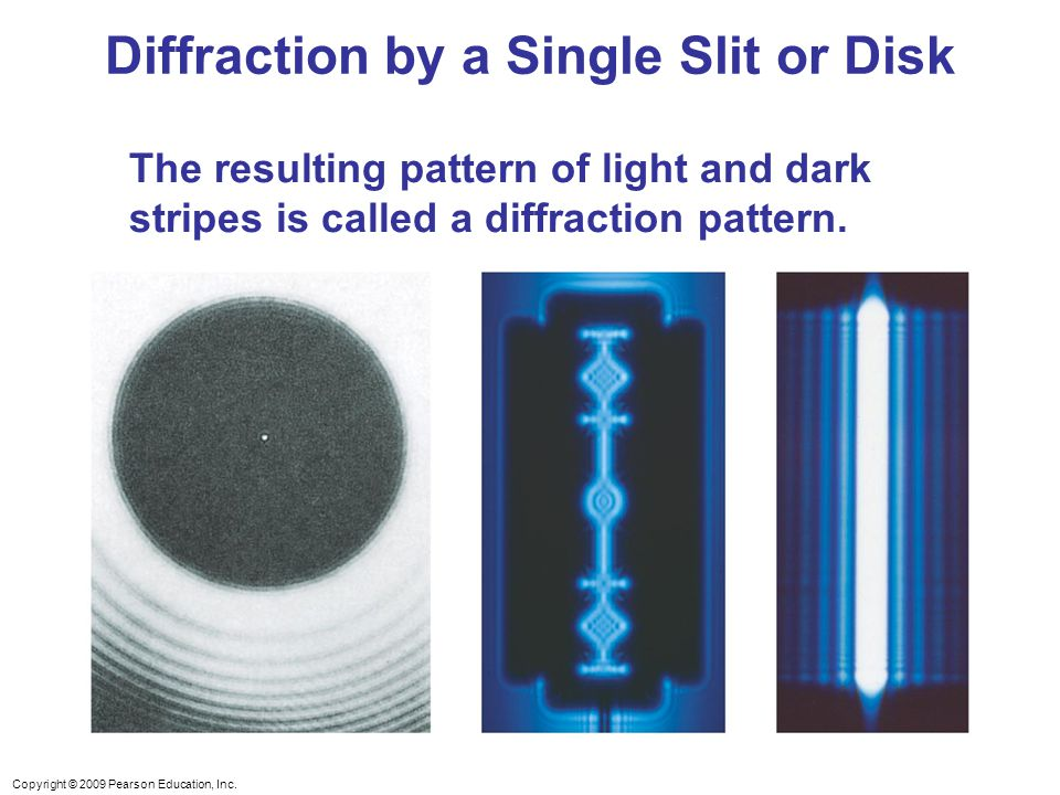 Diffraction by a Single Slit or Disk