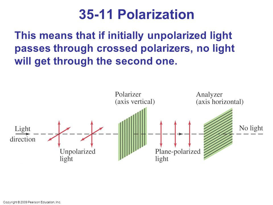 35-11 Polarization This means that if initially unpolarized light passes through crossed polarizers, no light will get through the second one.
