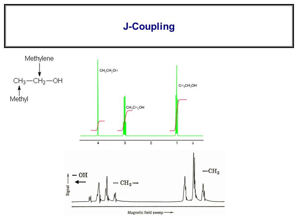 J-Coupling
