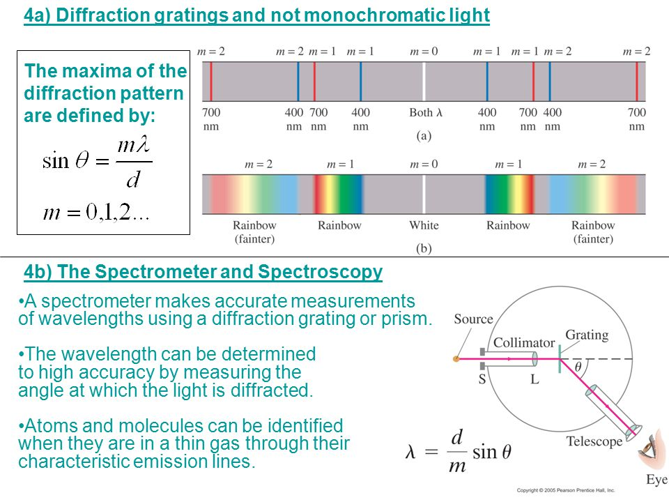 4a) Diffraction gratings and not monochromatic light